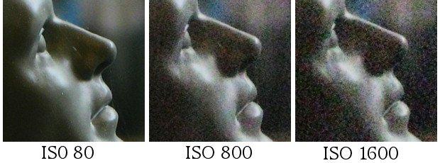 Влияние ISO на шум.
