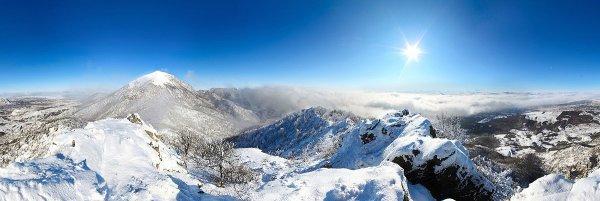Панорама Бештау