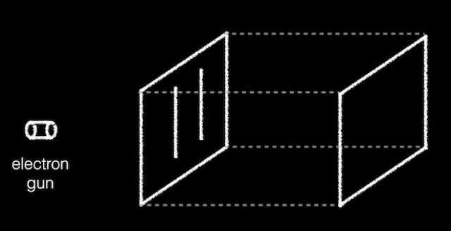 Elektroni ulaze kroz prorez s leve strane i udaraju u desnu stranu zaslona (Aatish Bhatia)