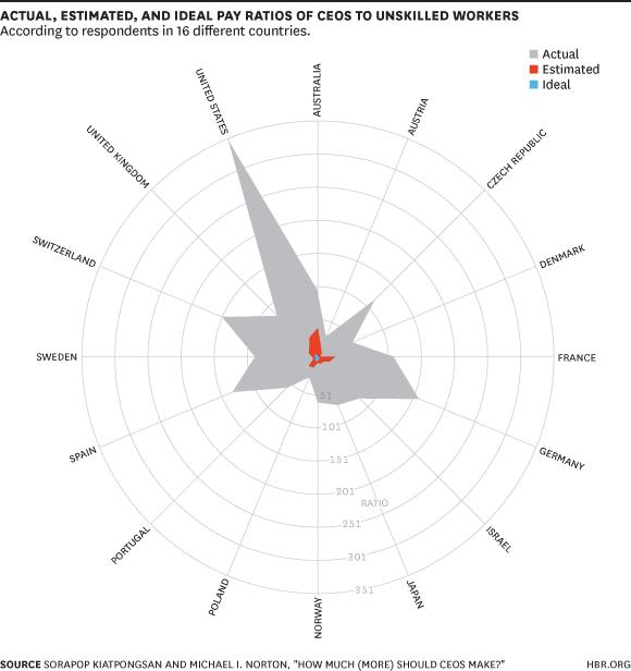 Aktuelni i procenjeni grafikon