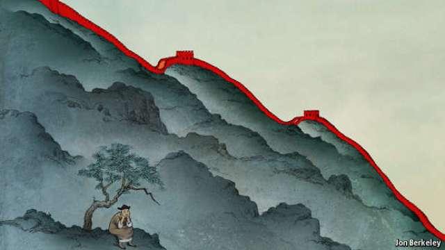 Ako Kina padne - padaju i svi ostali