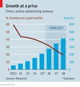 Ilustracija: The Economist