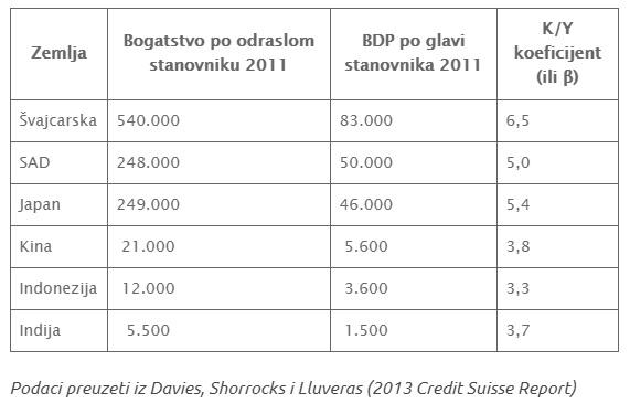 Tabela: Pescanik.net