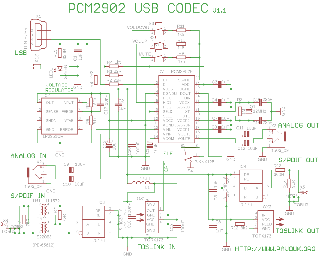 transformer diagram and how it works remote start wiring diagrams for vehicles usb soundcard with pcm2902