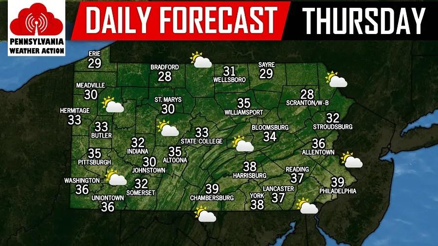 Daily Forecast For Thursday January 25th 2018