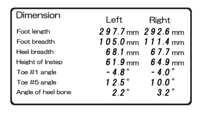 Asics Foot ID - wyniki