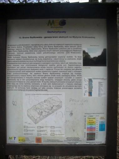 tablica geoturystyczna, dolina będkowska koło krakowa