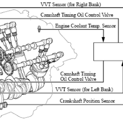 Subaru Impreza Exhaust System Diagram Sub Zero Refrigerator Parts Vvt: Variable Valve Timing- Pawlik Automotive Repair, Vancouver Bc