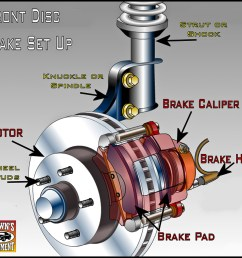 diagram of simple disc brake system featuring a single piston floating caliper  [ 1998 x 1787 Pixel ]