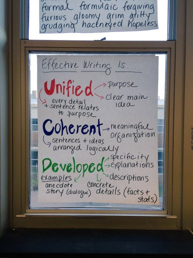 Windows serve as extra space for anchor charts on writing