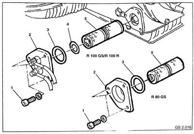BMW R100GS オイルフィルターの謎Ⅱ: Pawpaw House