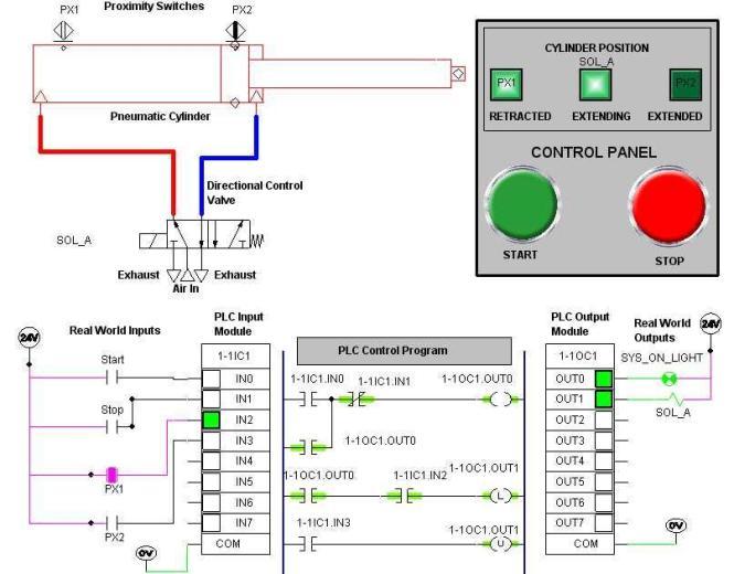 plc panel wiring diagram - wiring diagram,