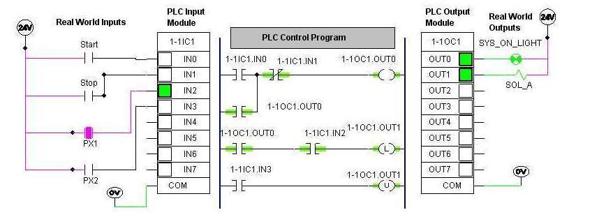 plc wiring guide wiring free printable wiring diagrams