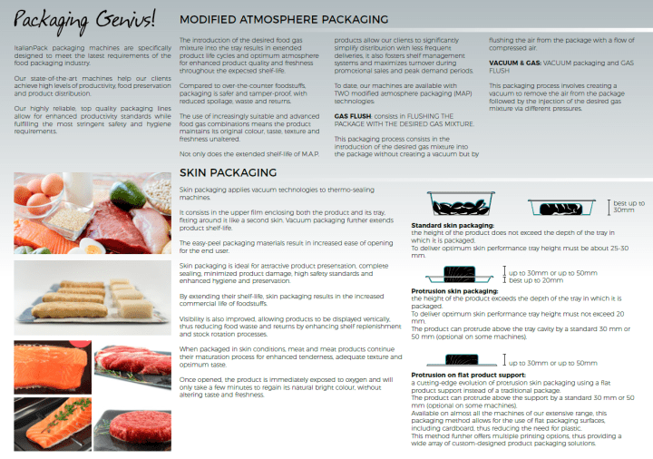 Skin Packaging