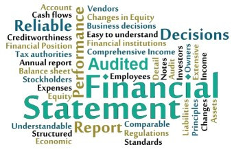 Auditied Financial Statement
