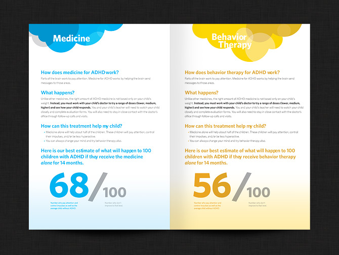 ADHD Brochure  UIUX Freelance Designer