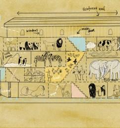illustrations for children s bible book noah s ark published by parragon  [ 1250 x 728 Pixel ]