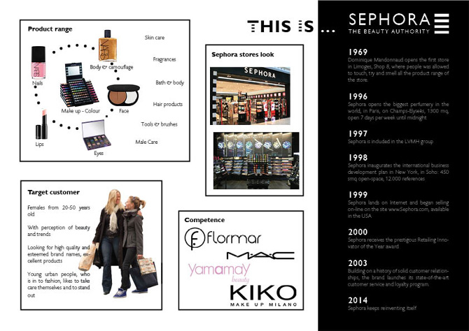 history of sephora