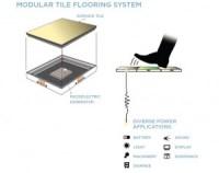 Piezoelectric Floor Tiles - Carpet Vidalondon