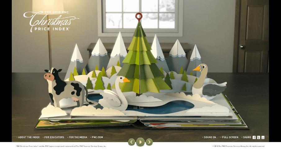 PNC Christmas Pop Up Book Sarah Boehler