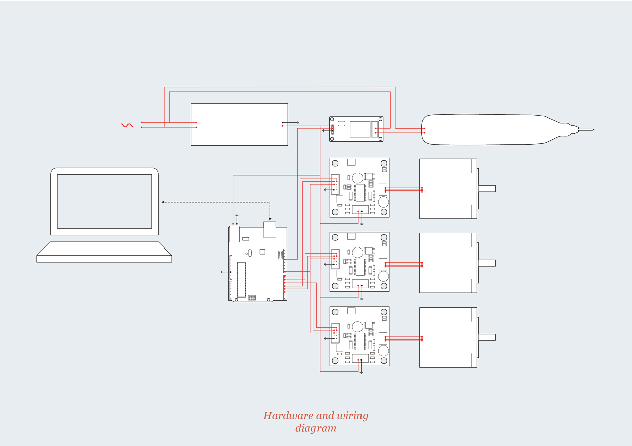 hight resolution of parts list 1 x dremel is used any mill will do 1 x arduino uno 3 x easy stepper driver v2 3 is used easydriver is a better option