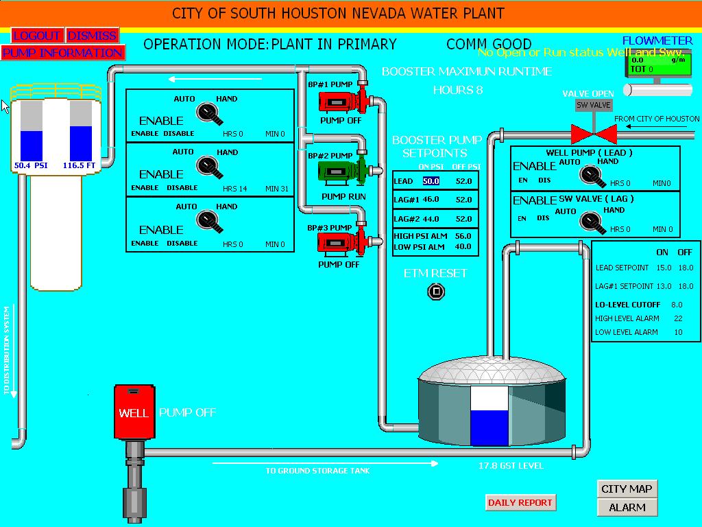 Podstawy systemów SCADA