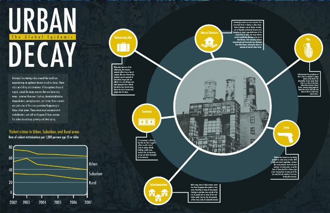 Urban Decay INFOGRAPHIC Ohnysty Design