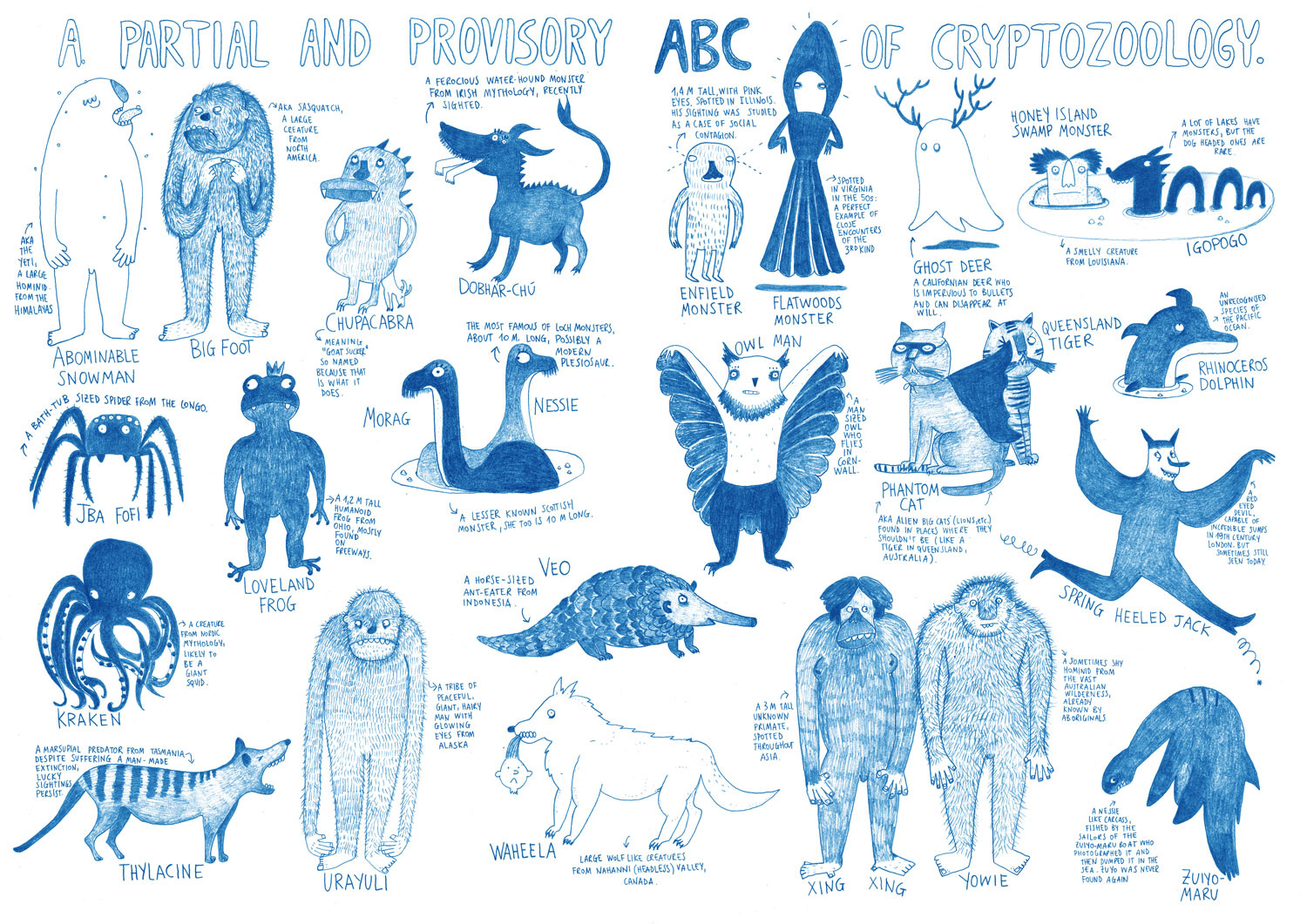 ABC cryptozoology  ralpi