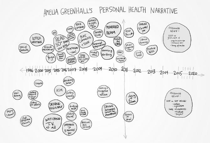 Amelia Greenhall
