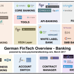 Banking FinTechs 140317_v3