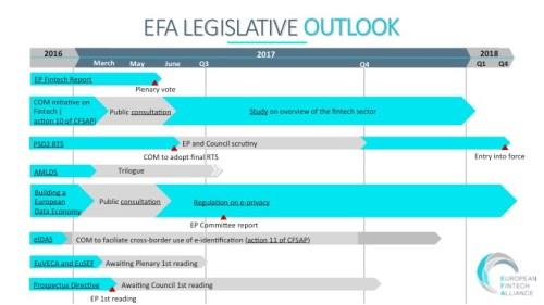 201704_Bild EFA - EU Initiativen Vier beliebte Ausreden, um beim Thema FinTech-Regulierung abzuwinken