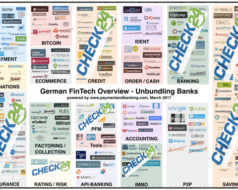Check24 is eating the German FinTech world
