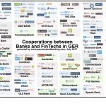 Cooperations between bank and FinTechs