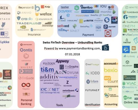 Swiss FinTech Overview - unbundling banks Stand: Januar 2018
