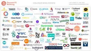 Infografik Challenger Banks Overview_ Stand: Juni 2018