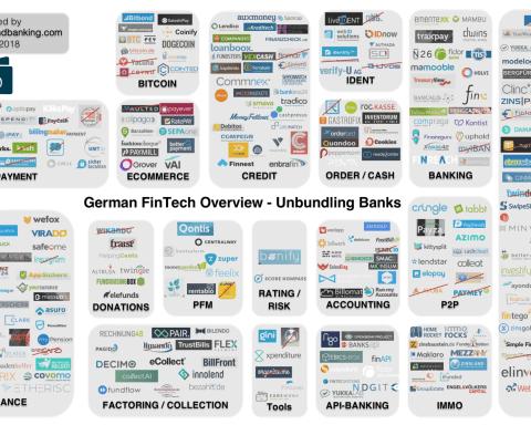 German FinTech Overview - unbundling banks_ Stand: April 2018