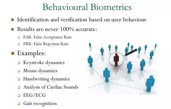 Behavioural Biometrics