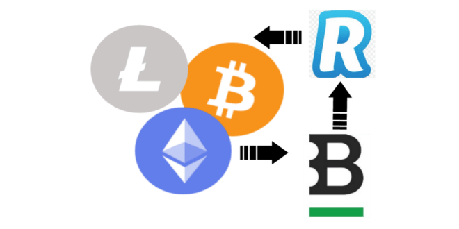 http://paymentsnext.com/revolut-and-bitstamp-put-cryptocurrency-payments-in-consumer-hands/
