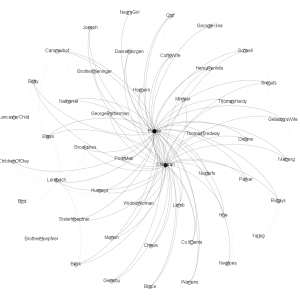 Gephi: An Emerging Medium for Exploring Networks
