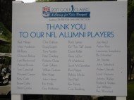 List of NFL Alumni participating in the tournament