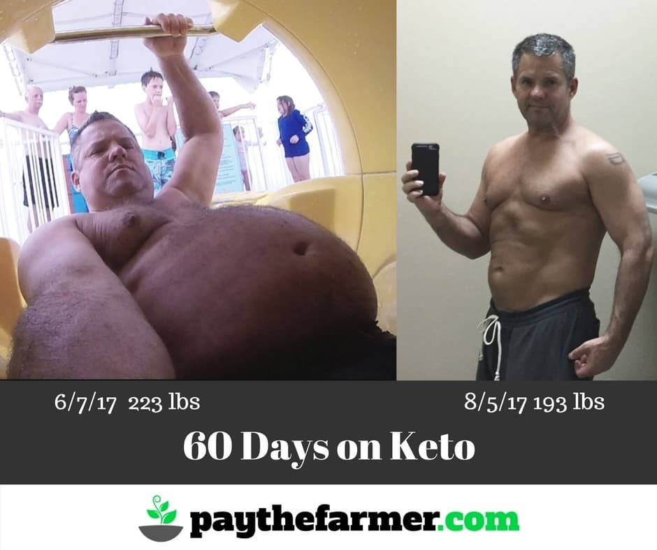 before after image of keto diet results