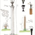 Parts Of A Lamp Post