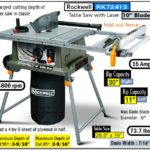 Best Table Saw 2017 Under 500