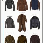 Types Of Mens Leather Jacket