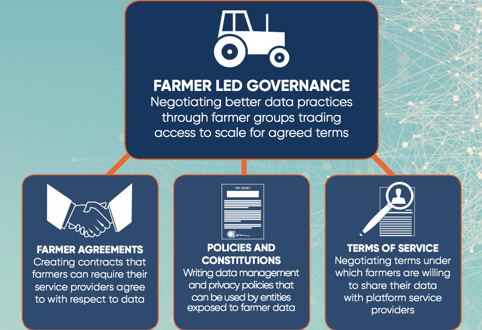 What is good data governance?
