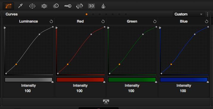 DaVinci Resolve - Contrast Curves