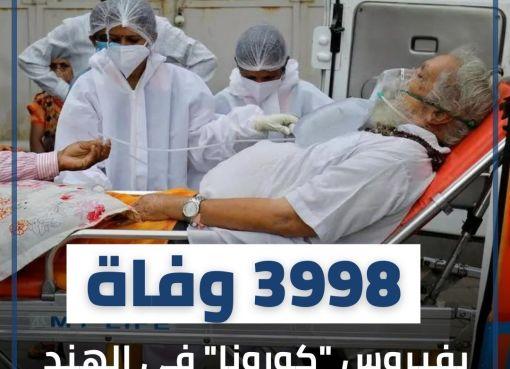 """في الهند: 3998 وفاة بفيروس """"كورونا"""" خلال الـ24 ساعة الماضية"""