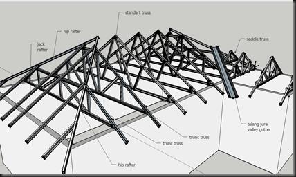 rangka atap baja ringan model limas tukang jakarta barat 081319133263
