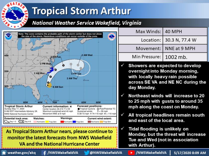 Tropical_20200517_0621 (1) Arthur