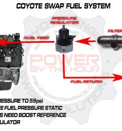 fuel system for s197 2006 2009 gt mustang  [ 3225 x 1851 Pixel ]